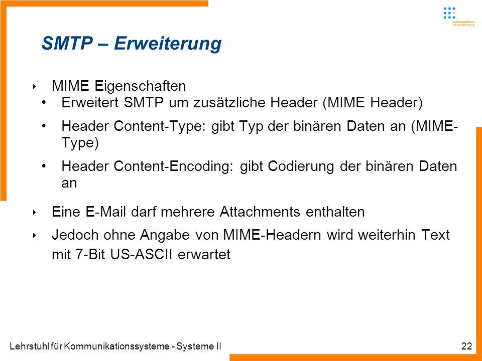 SMTP – Erweiterung MIME Eigenschaften