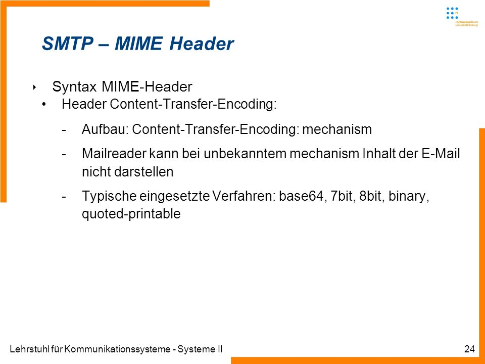 SMTP – MIME Header Syntax MIME-Header