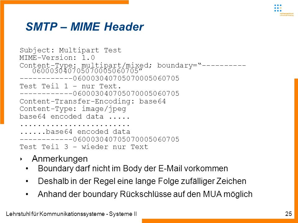 SMTP – MIME Header Anmerkungen