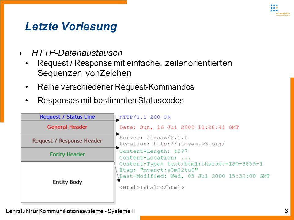 Letzte Vorlesung HTTP-Datenaustausch