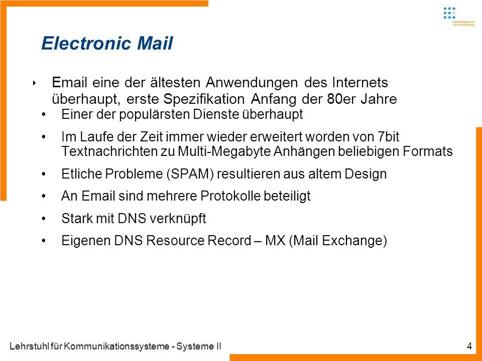 Electronic MailEmail eine der ältesten Anwendungen des Internets überhaupt, erste Spezifikation Anfang der 80er Jahre.