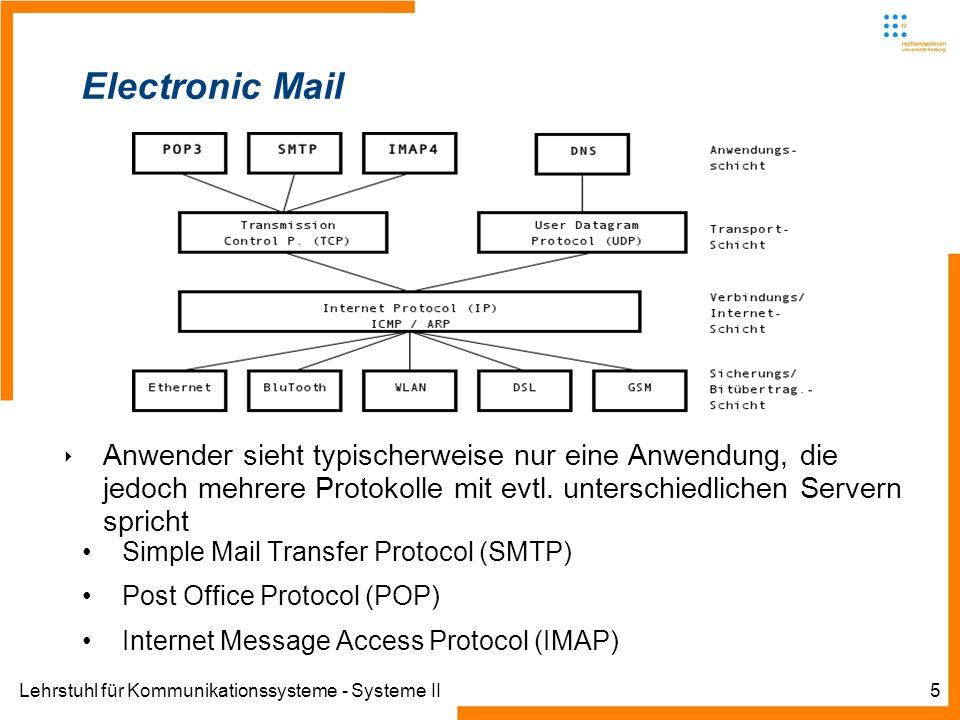 Electronic MailAnwender sieht typischerweise nur eine Anwendung, die jedoch mehrere Protokolle mit evtl. unterschiedlichen Servern spricht.