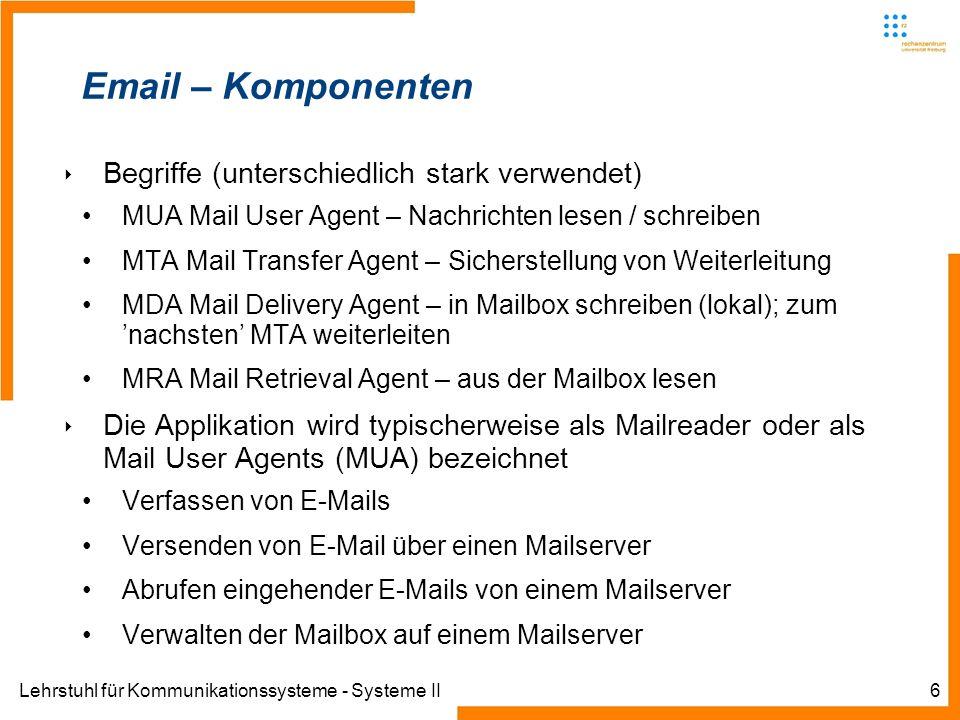 Email – Komponenten Begriffe (unterschiedlich stark verwendet)