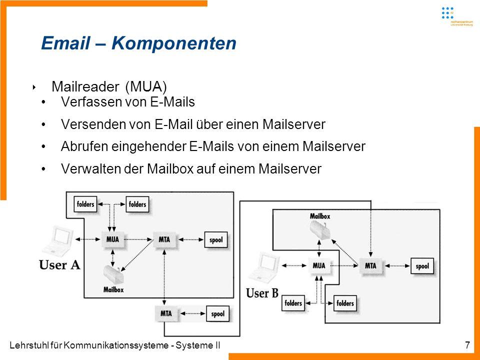 Email – Komponenten Mailreader (MUA) Verfassen von E-Mails