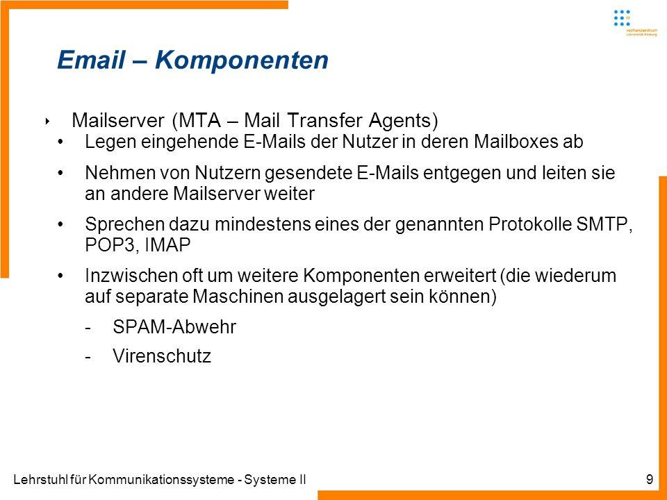 Email – Komponenten Mailserver (MTA – Mail Transfer Agents)