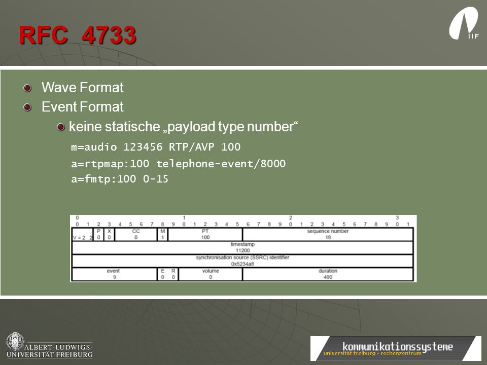 RFC 4733 Wave Format Event Format