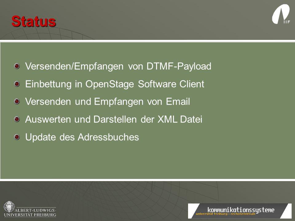 Status Versenden/Empfangen von DTMF-Payload