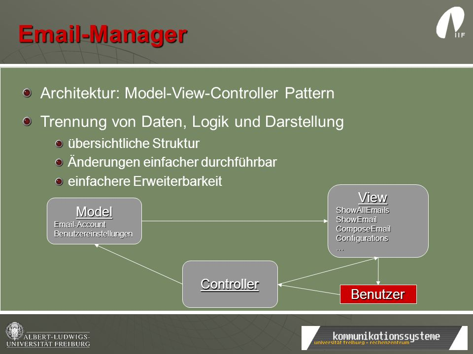 Email-Manager Architektur: Model-View-Controller Pattern