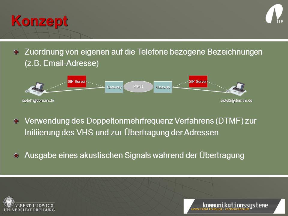 Konzept Zuordnung von eigenen auf die Telefone bezogene Bezeichnungen (z.B. Email-Adresse)