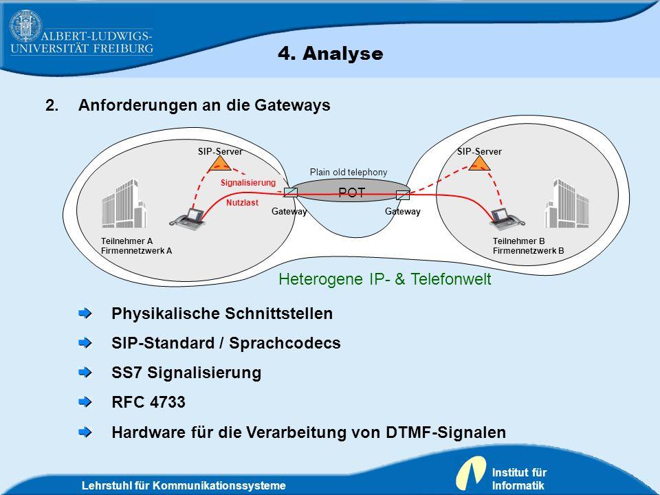 4. Analyse Anforderungen an die Gateways Physikalische Schnittstellen