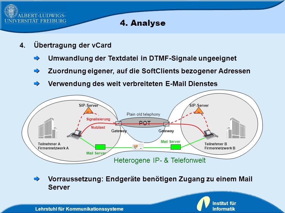 4. Analyse Übertragung der vCard