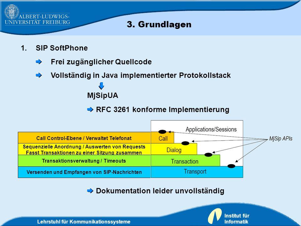3. Grundlagen 4. Analyse SIP SoftPhone Frei zugänglicher Quellcode