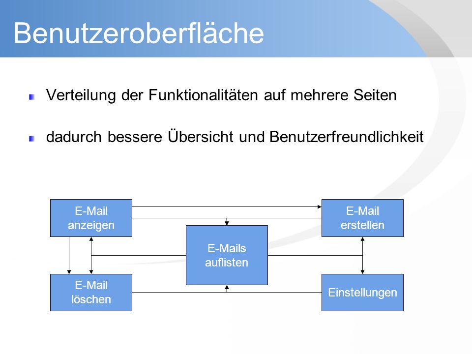 Benutzeroberfläche Verteilung der Funktionalitäten auf mehrere Seiten