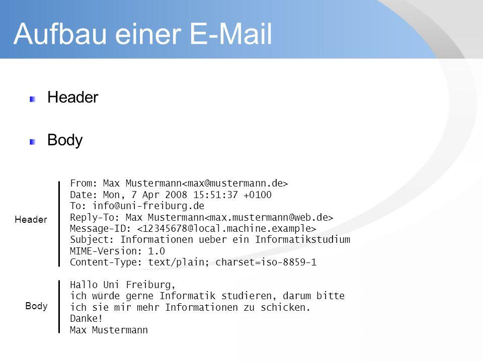 Aufbau einer E-Mail Header Body