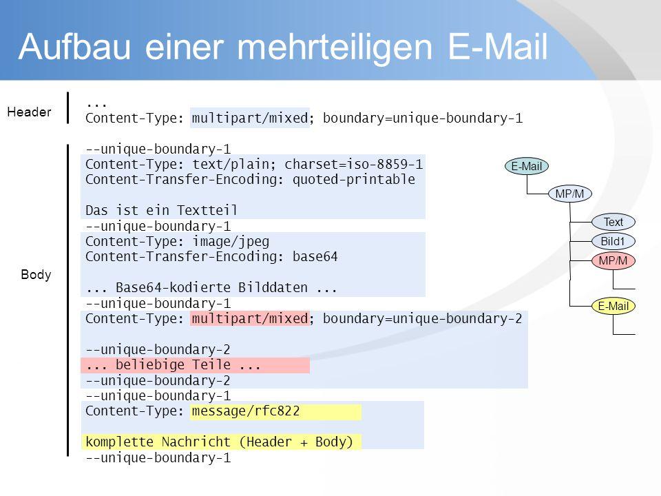 Aufbau einer mehrteiligen E-Mail