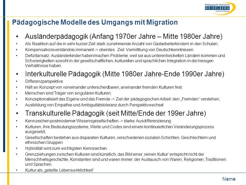Pädagogische Modelle des Umgangs mit Migration