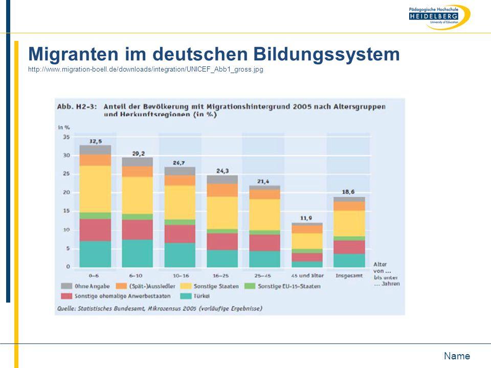 Migranten im deutschen Bildungssystem http://www. migration-boell