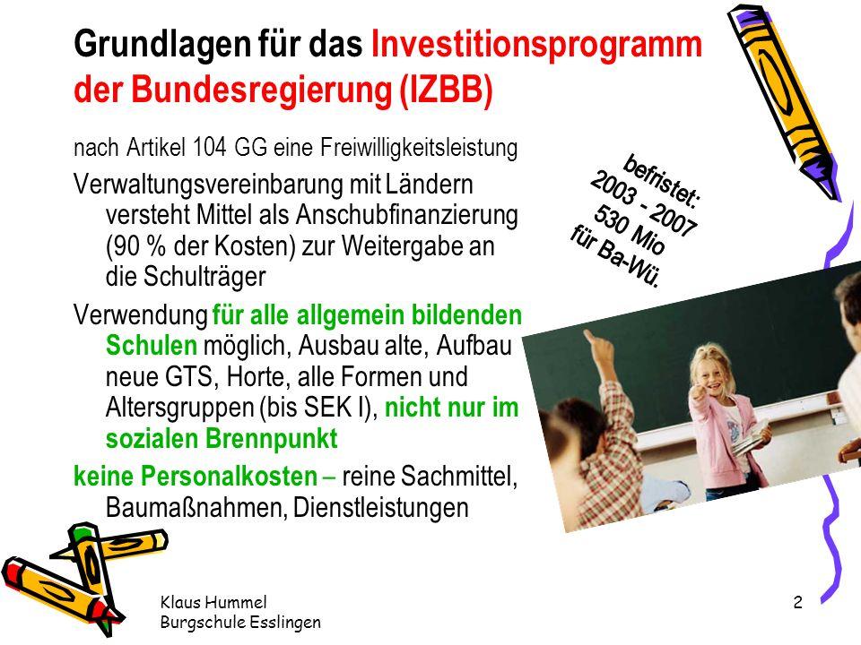 Grundlagen für das Investitionsprogramm der Bundesregierung (IZBB)