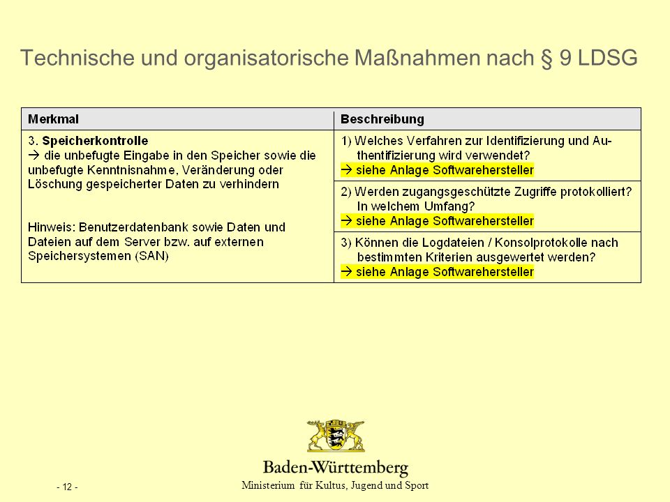 Technische und organisatorische Maßnahmen nach § 9 LDSG
