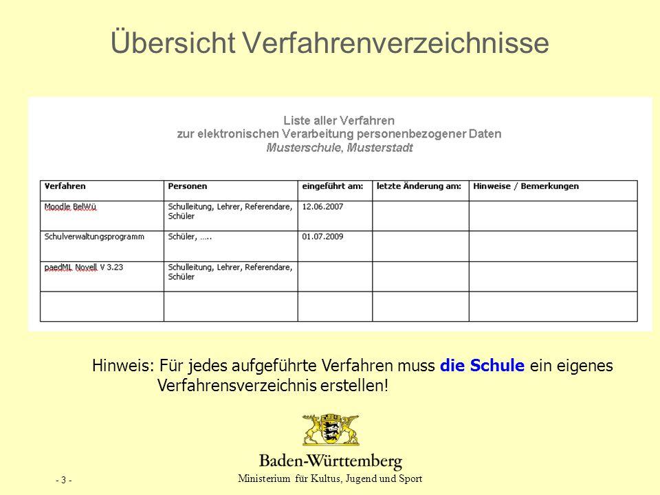 Übersicht Verfahrenverzeichnisse
