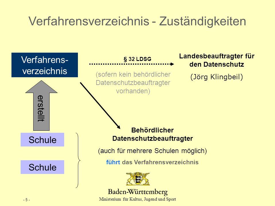 Verfahrensverzeichnis - Zuständigkeiten