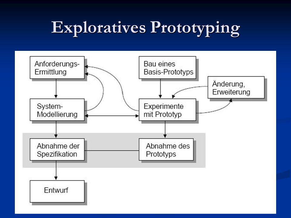 Exploratives Prototyping
