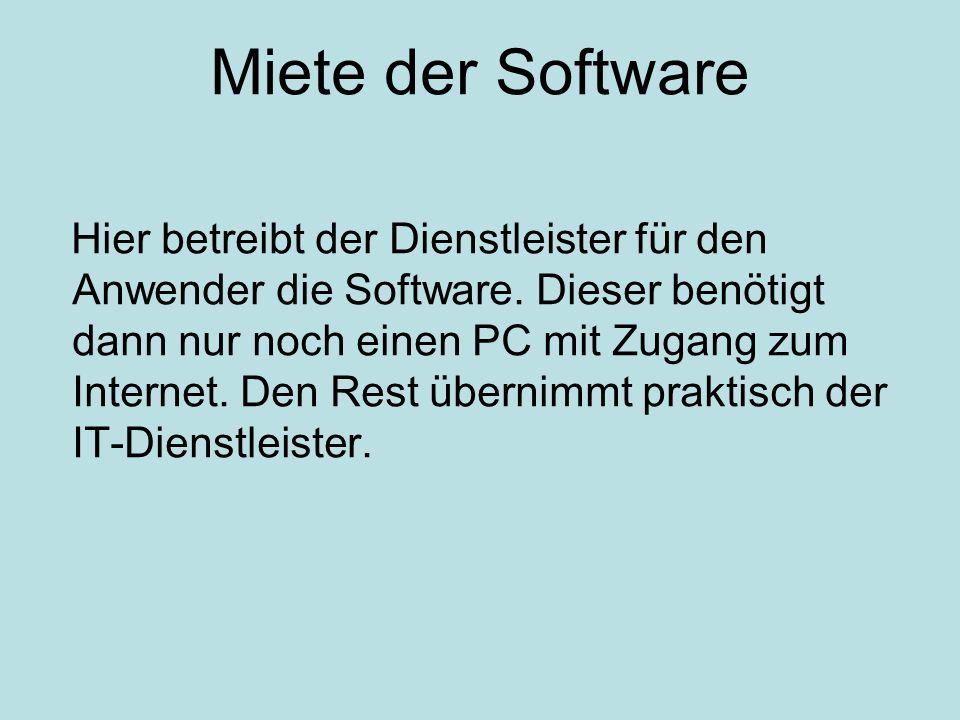 Miete der Software