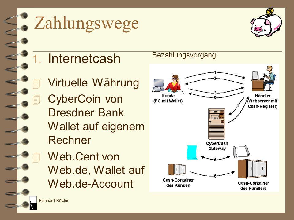 Zahlungswege Internetcash Virtuelle Währung