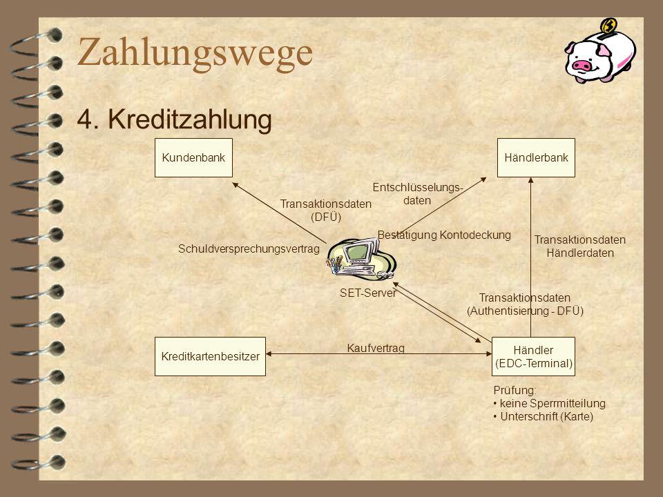 Zahlungswege 4. Kreditzahlung Kundenbank Händlerbank
