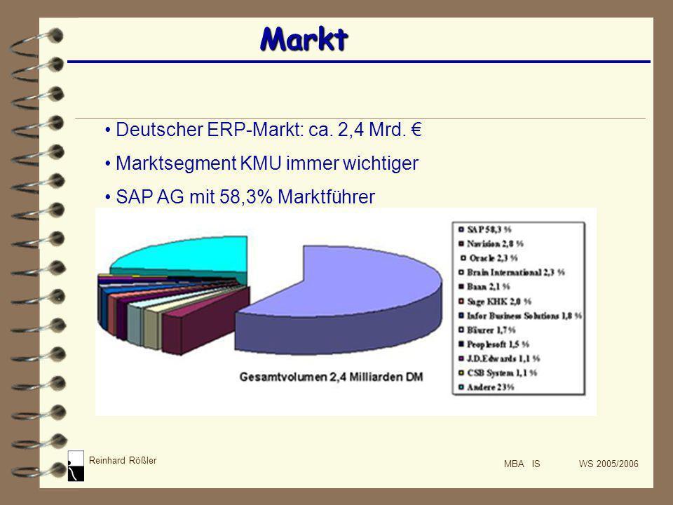 Markt Deutscher ERP-Markt: ca. 2,4 Mrd. €