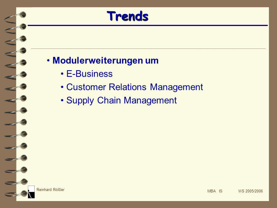 Trends Modulerweiterungen um E-Business Customer Relations Management