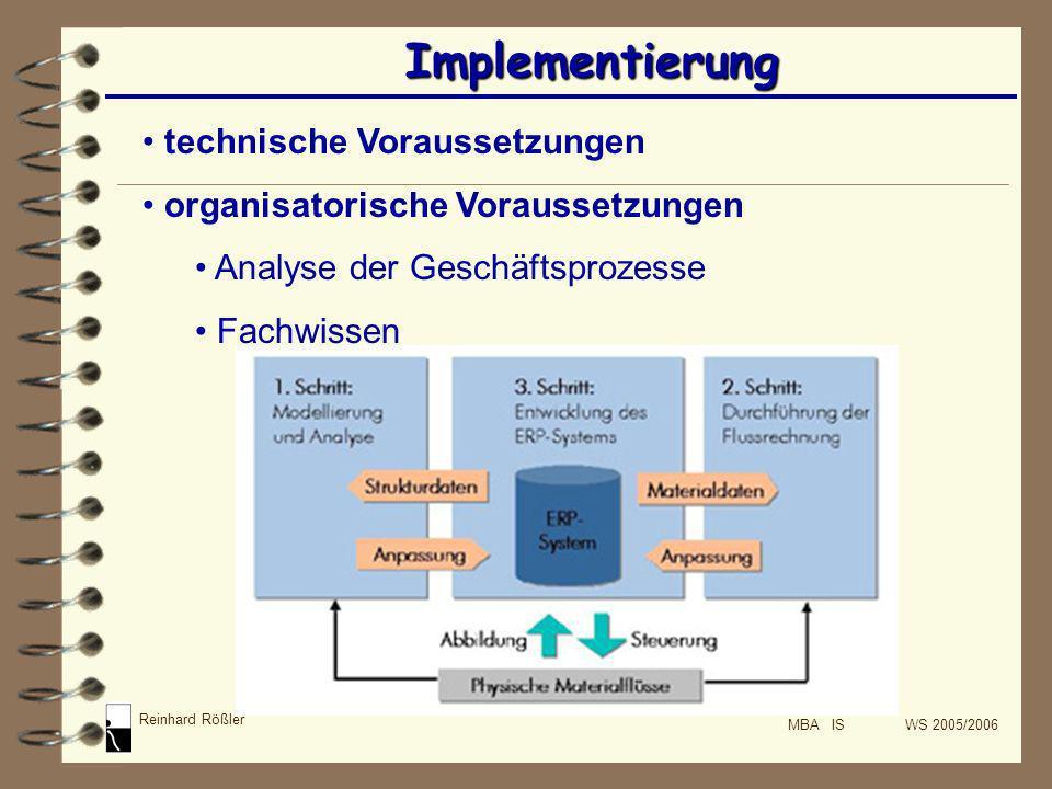 Implementierung technische Voraussetzungen