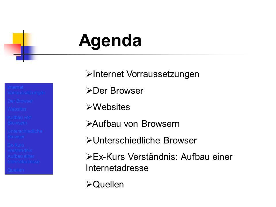 Agenda Internet Vorraussetzungen Der Browser Websites