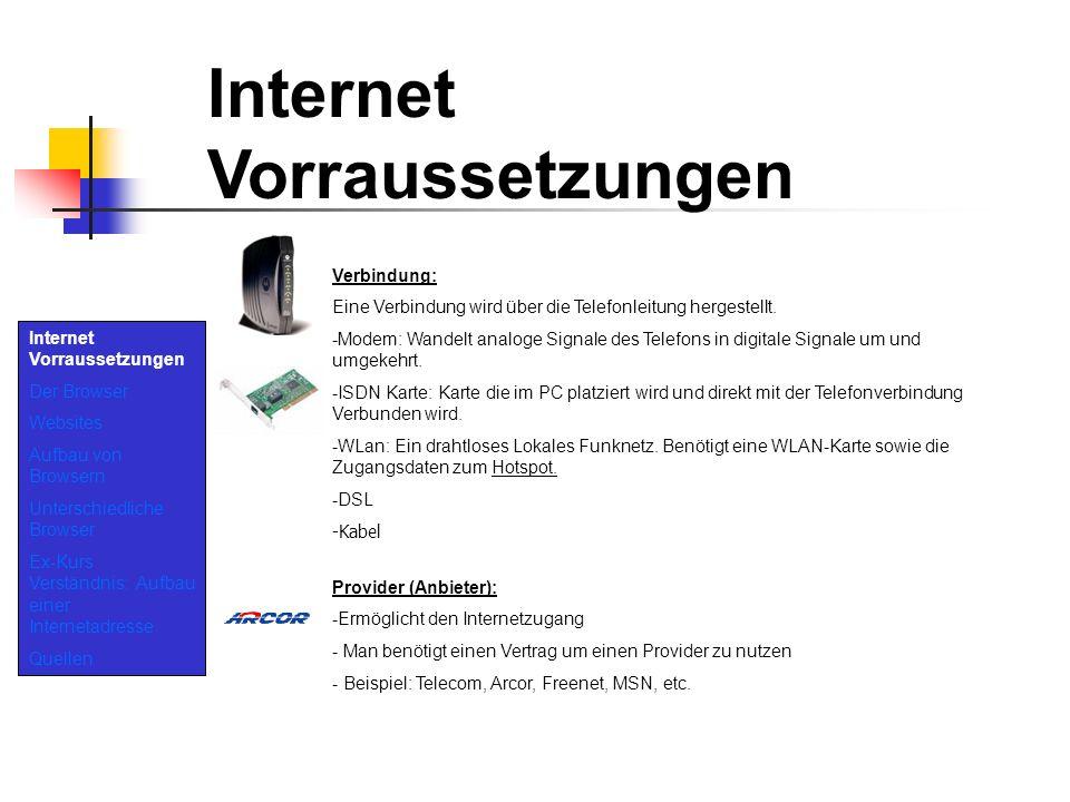 Internet Vorraussetzungen