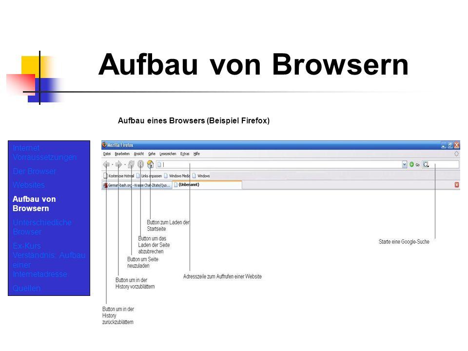 Aufbau von Browsern Aufbau eines Browsers (Beispiel Firefox)
