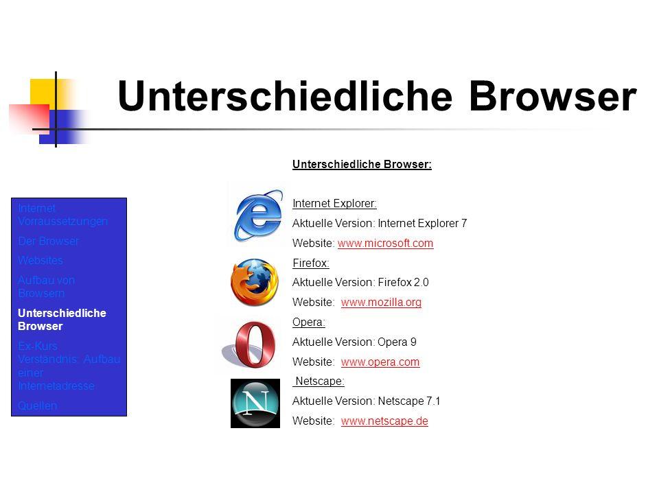 Unterschiedliche Browser