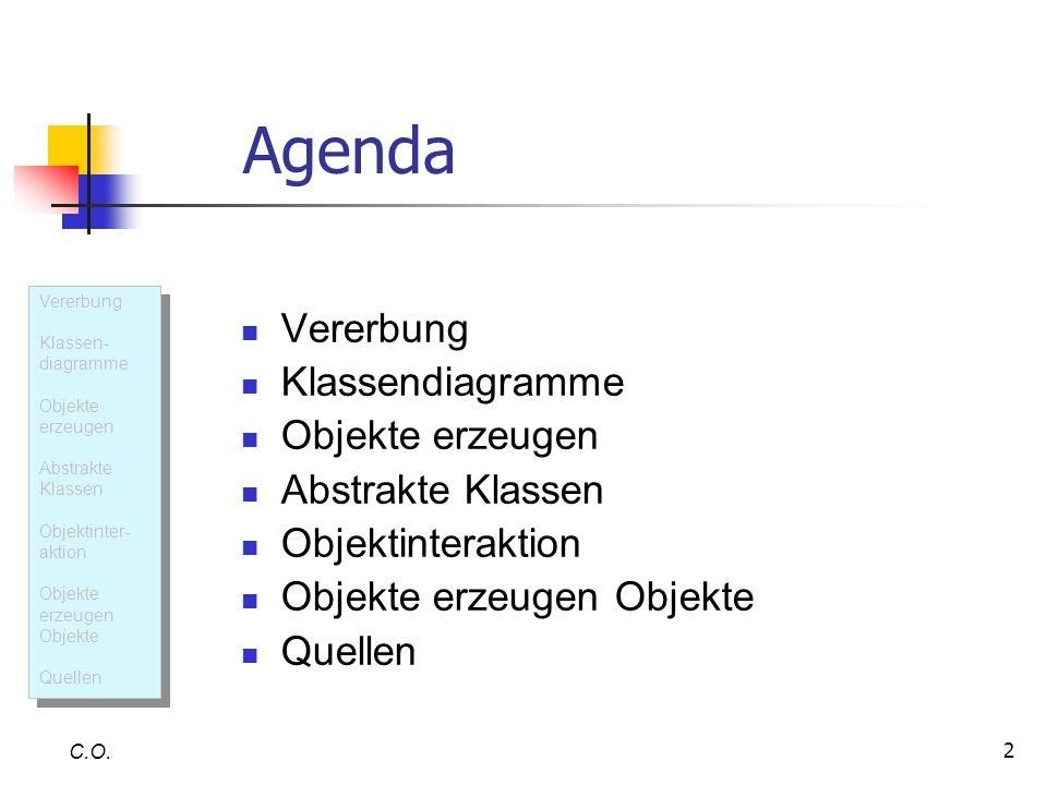 Agenda Vererbung Klassendiagramme Objekte erzeugen Abstrakte Klassen