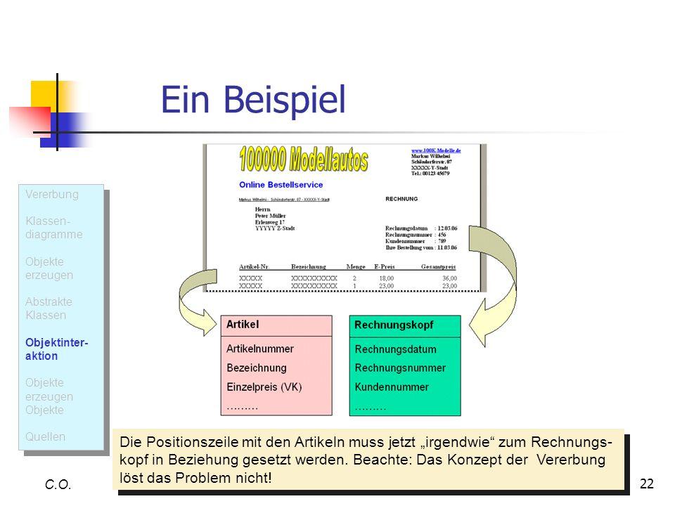 Ein Beispiel Vererbung. Klassen- diagramme. Objekte erzeugen. Abstrakte Klassen. Objektinter-aktion.