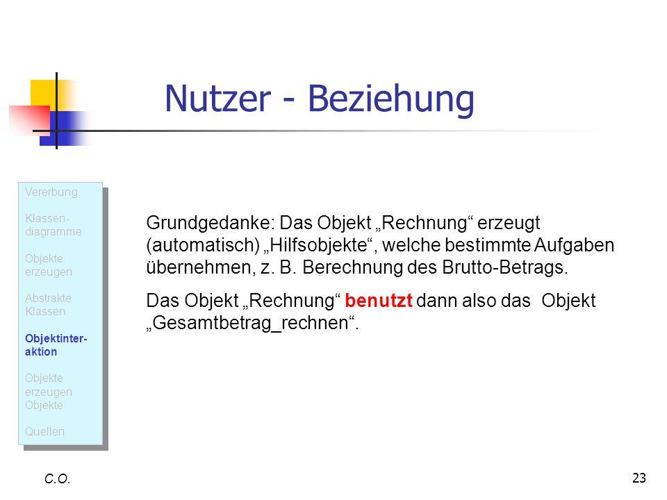 Nutzer - Beziehung Vererbung. Klassen- diagramme. Objekte erzeugen. Abstrakte Klassen. Objektinter-aktion.