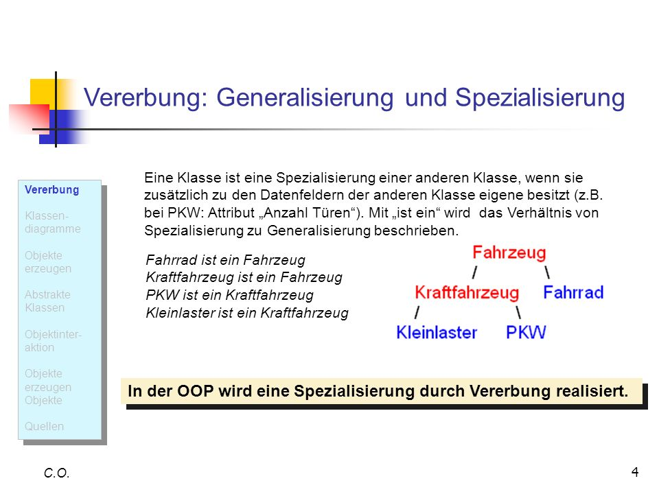 Vererbung: Generalisierung und Spezialisierung