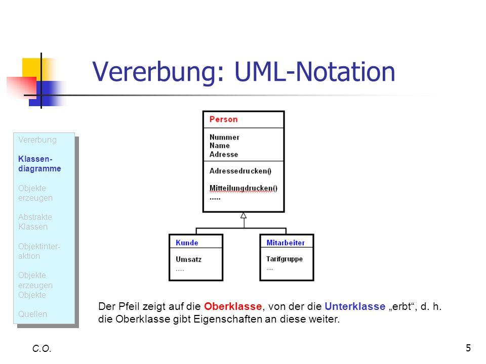 Vererbung: UML-Notation