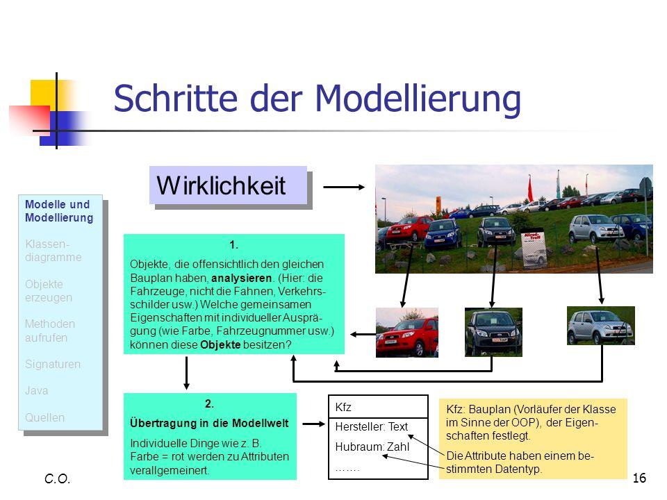 Schritte der Modellierung