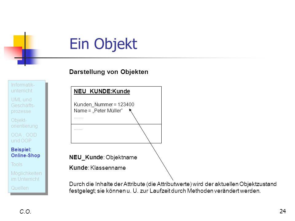 Ein Objekt Darstellung von Objekten NEU_KUNDE:Kunde