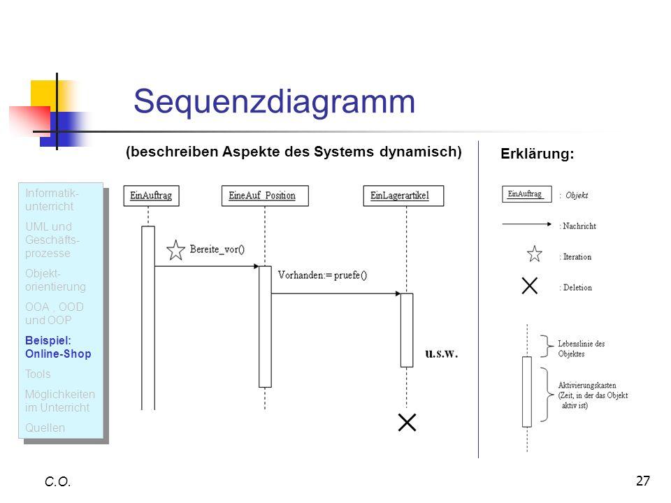 (beschreiben Aspekte des Systems dynamisch)