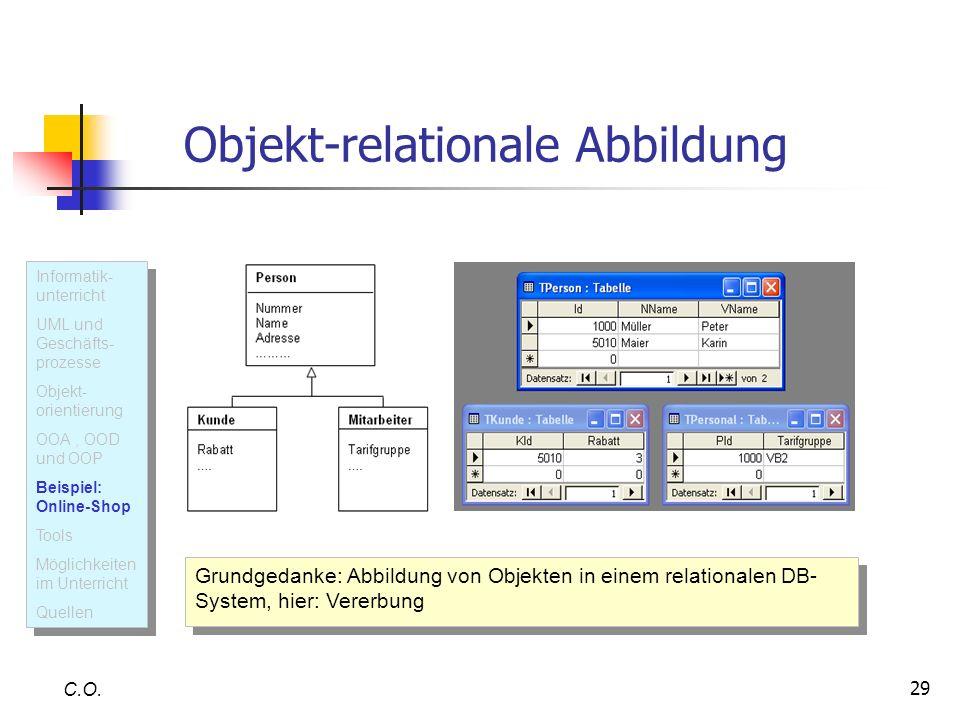Objekt-relationale Abbildung