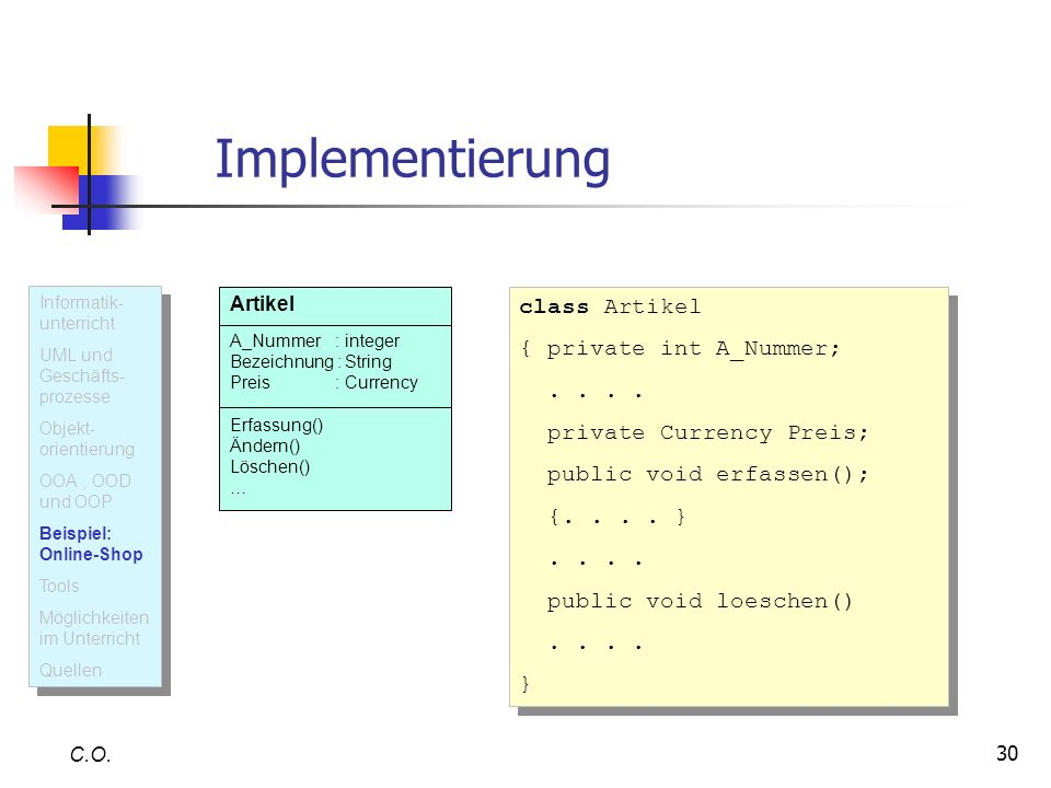 Implementierung class Artikel { private int A_Nummer;