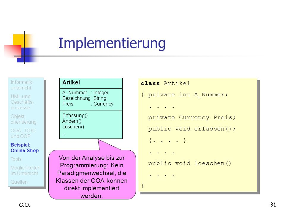 Implementierung class Artikel { private int A_Nummer; . . . .
