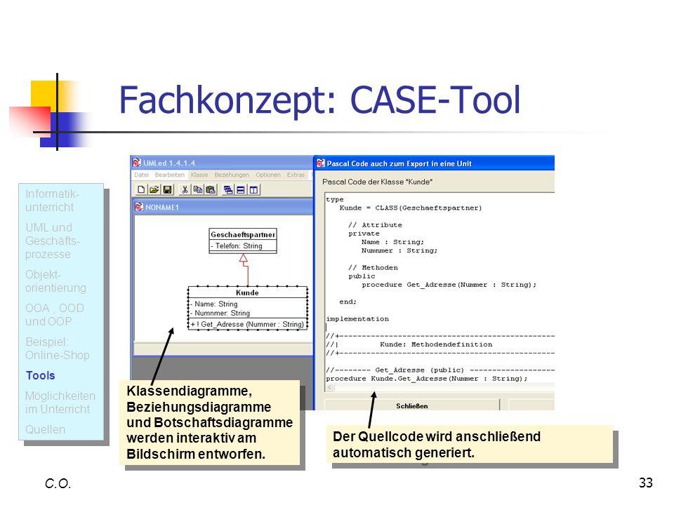 Fachkonzept: CASE-Tool