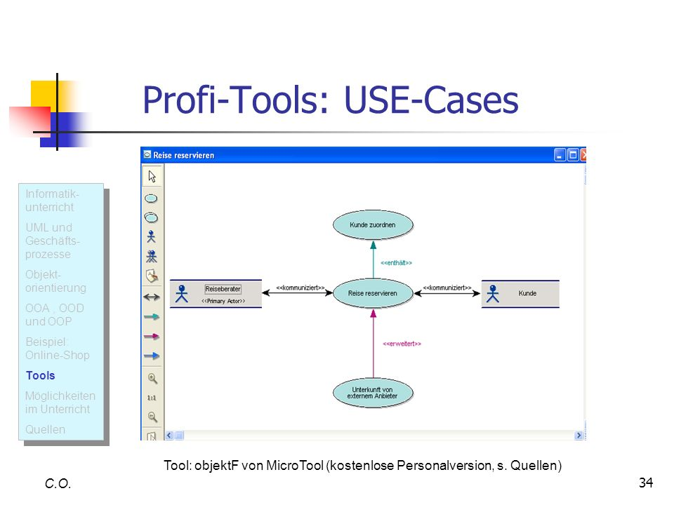 Profi-Tools: USE-Cases