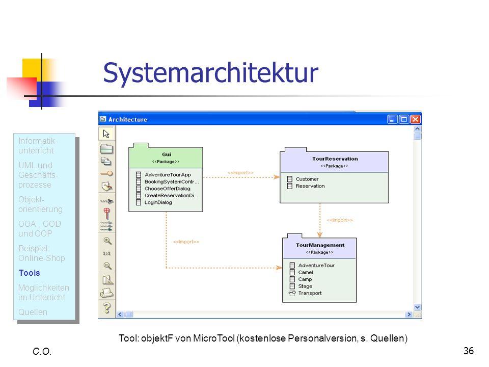 Systemarchitektur Informatik- unterricht. UML und Geschäfts-prozesse. Objekt-orientierung. OOA , OOD und OOP.
